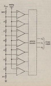 Figure 19-15