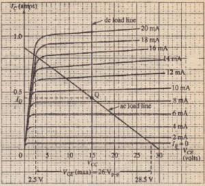 Figure 16-11