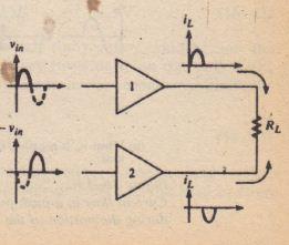 Figure 16-13