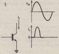 Figure 16-22