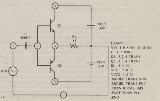 TRANSFORMERLESS PUSH-PULL AMPLIFIERS Electronics Assignment Help and