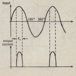 Figure 16-33
