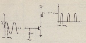 Figure 16-34