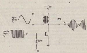 Figure 16-37