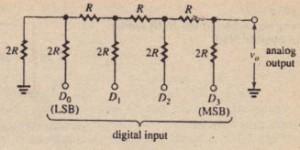Figure19-1