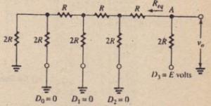Figure 19-3