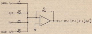 Figure 19-7