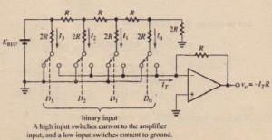 Figure 19-8