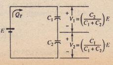Figure 19-9