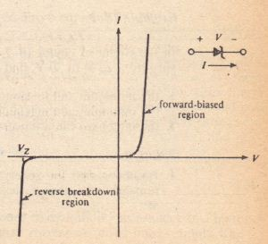 Figure 18-1