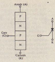 Figure 18-5