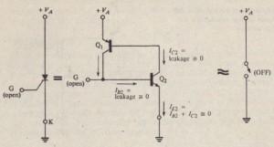 Figure 18-7