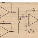 Feedback in the Inverting Amplifier